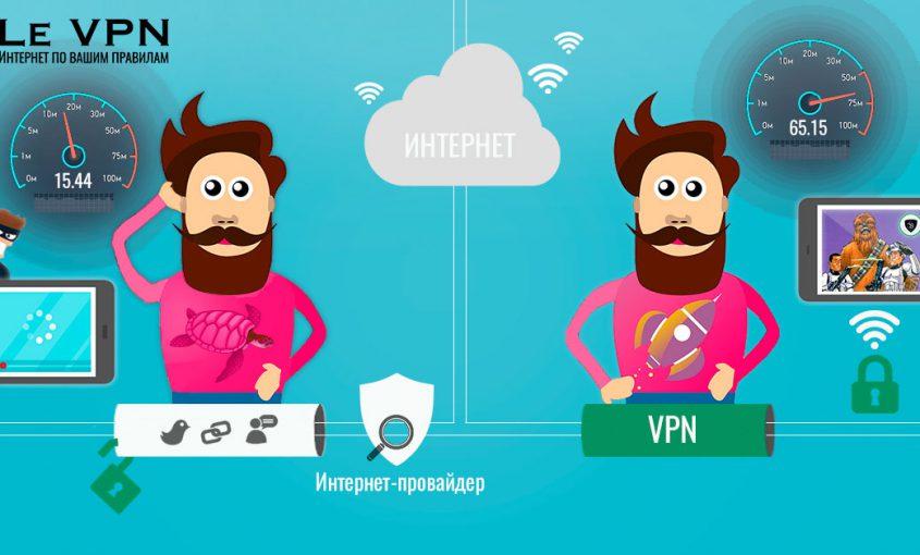 Зачем интернет-провайдеры контролируют объем данных, передаваемых в единицу времени каждым пользователем?   Le VPN