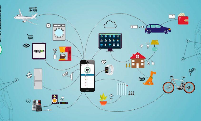 Что такое Интернет вещей или IoT? Как работает Интернет вещей? Что такое IoT? | Le VPN