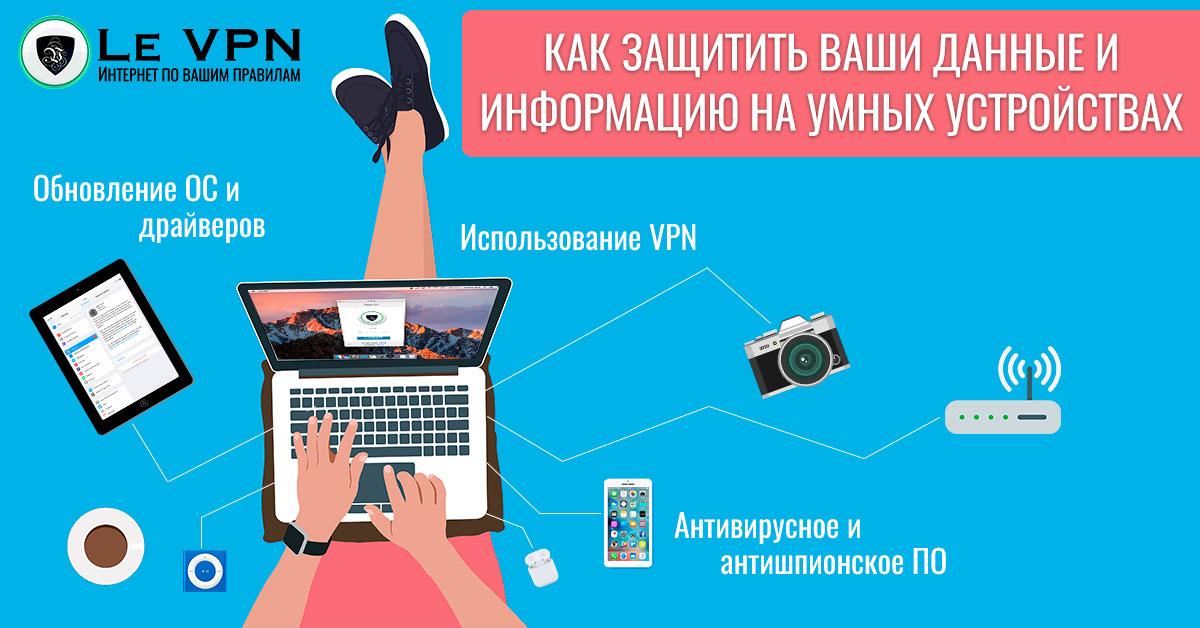 Защита ваших данных и информации на устройствах Интернета вещей | Интернет Вещей | Безопасность умных устройств | IoT | Le VPN