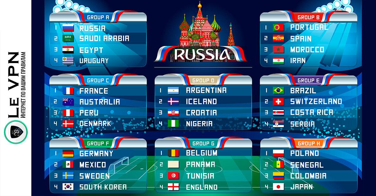 Как смотреть Чемпионат мира по футболу через интернет | Как смотреть прямые трансляции Чемпионата мира по футболу через интернет? Какие каналы транслируют прямые эфиры Кубка мира в интернет? | Le VPN