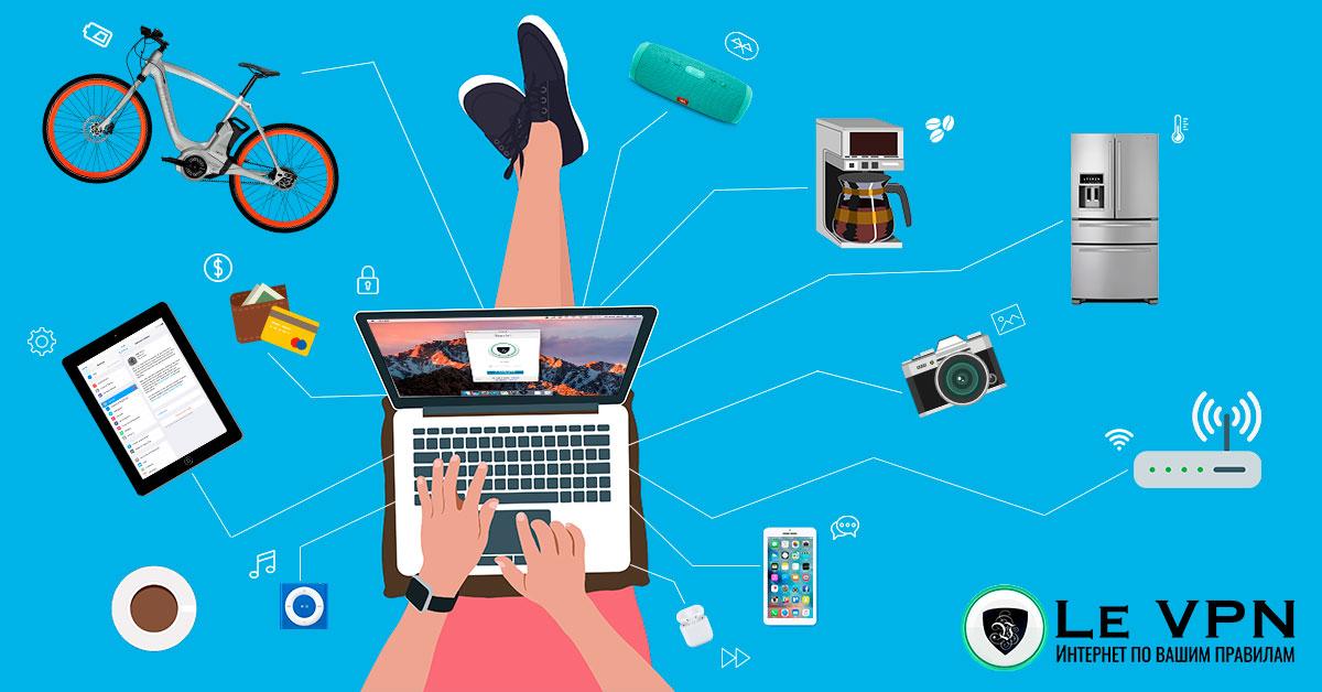 VPN для подключенных устройств – VPN WiFi router для вашего дома