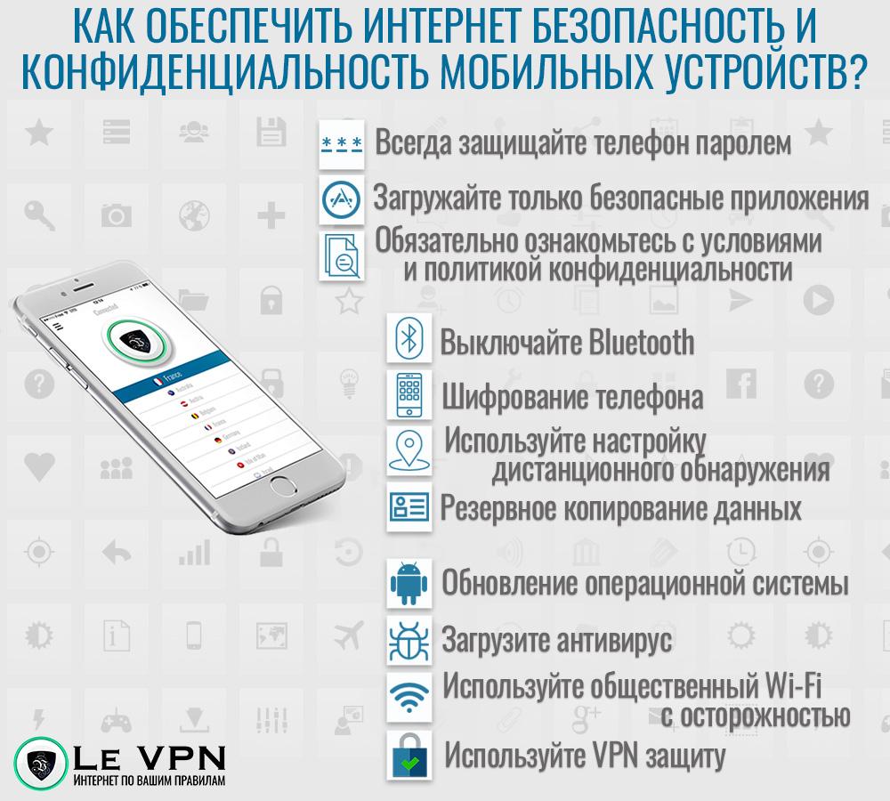 Конфиденциальность личности и конфиденциальность устройств | интернет безопасность мобильных устройств | анонимность в интернете | конфиденциальность мобильных устройств | Le VPN