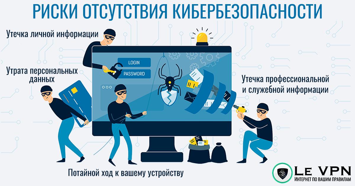 Что такое индивидуальная кибербезопасность? Как отсутствие кибербезопасности влияет на частную жизнь.