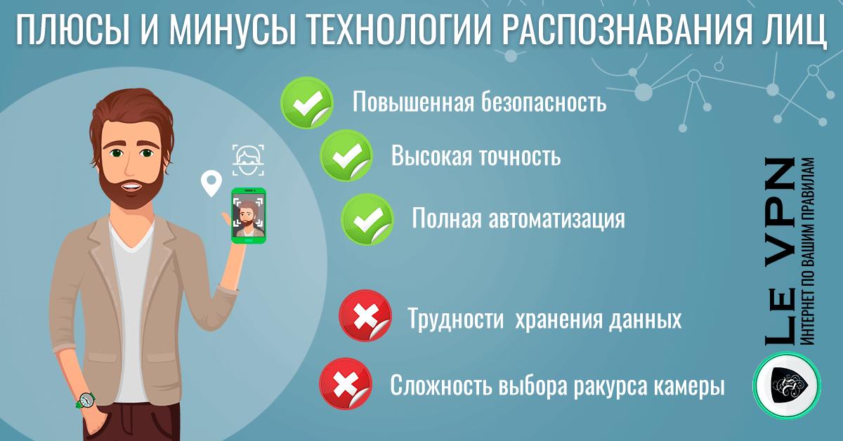 Распознавание лиц: как это влияет на вашу конфиденциальность  Технология распознавания лиц   Le VPN   ВПН