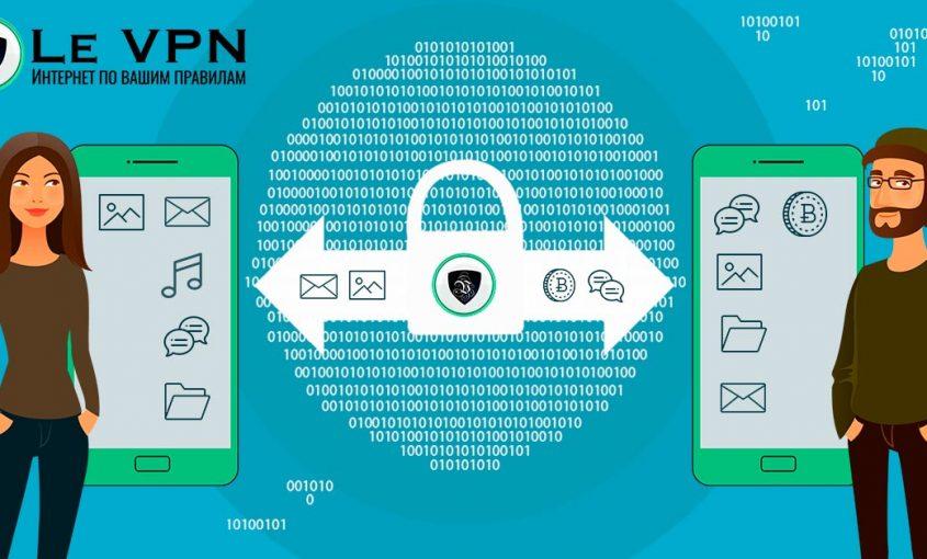 ШИФРОВАНИЕ ДАННЫХ: 7 главных вещей, которые должен знать каждый   Le VPN   ВПН