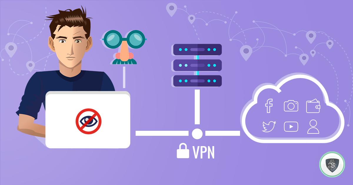 Что такое IP-спуфинг и как предотвращать спуфинг-атаки