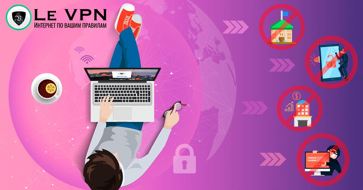 Моделирование угроз информационной безопасности как способ киберзащиты