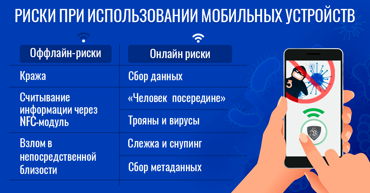 "Установка приложения VPN на телефон & кибербезопасность ""в кармане"""