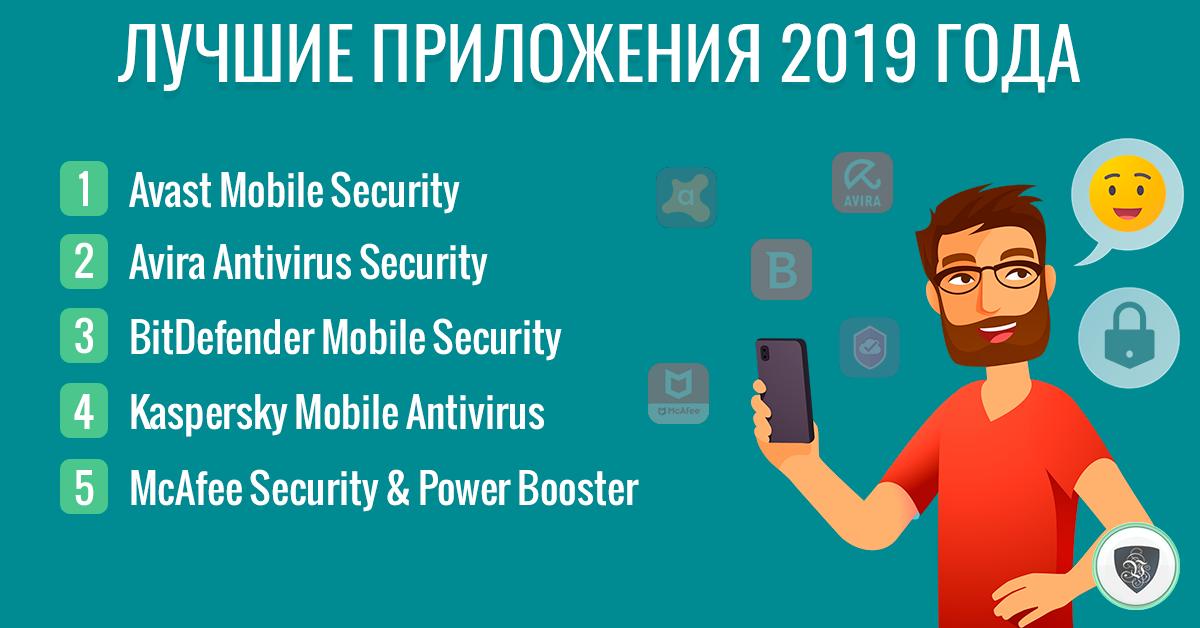 Топ приложений для iPhone по рекомендациям экспертов кибербезопасности
