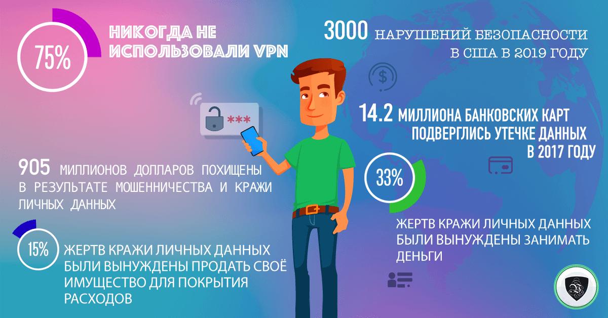 Конфиденциальность в Интернете: Чего нам не хватает?