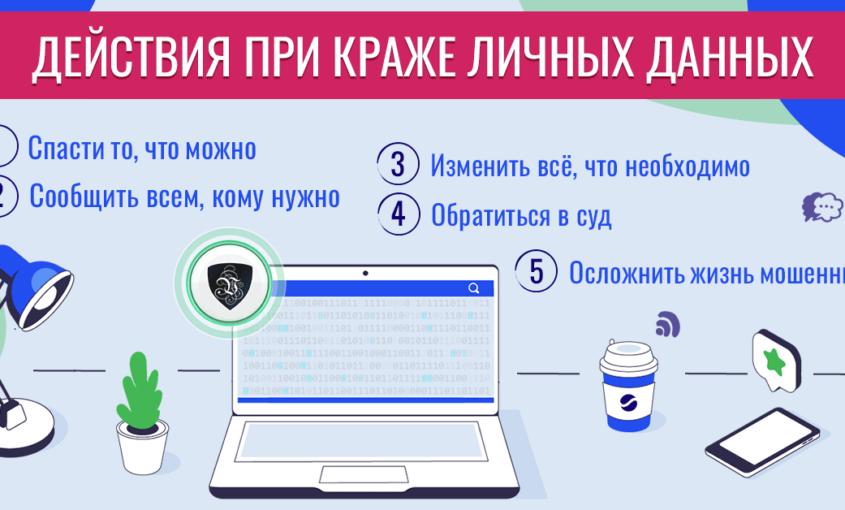 Что делать, если вы узнали, что ваши личные данные украдены? Кража личных данных | VPN | Le VPN | ВПН