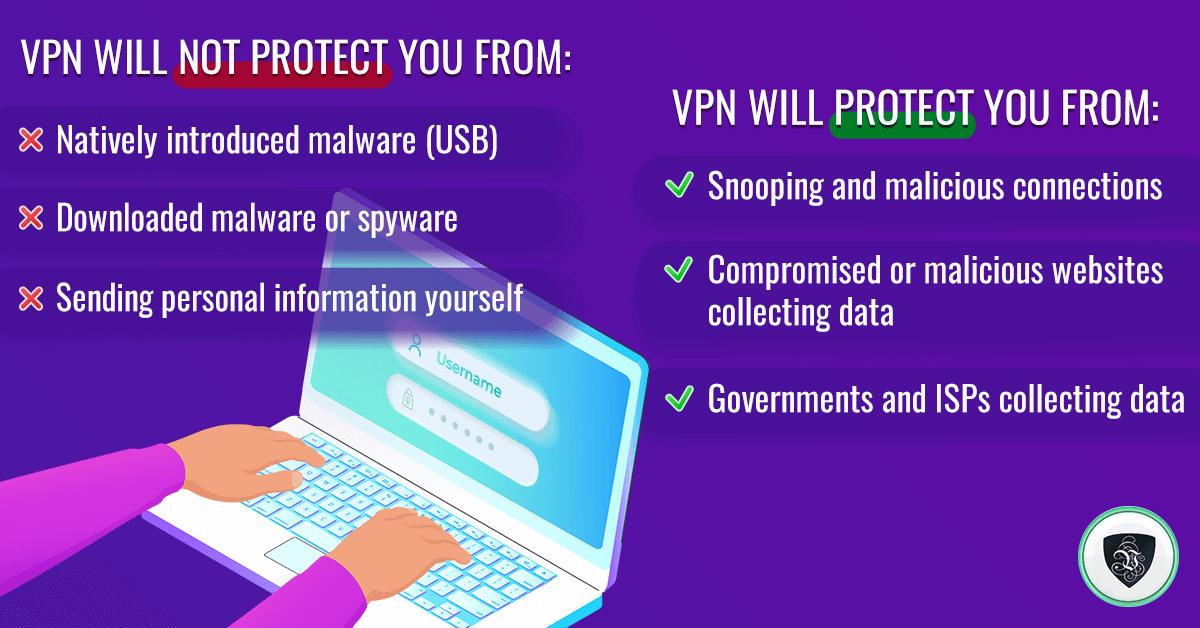 Можете ли вы подвергнуться взлому, если используете VPN?