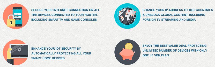 le-vpn-routers-benefits