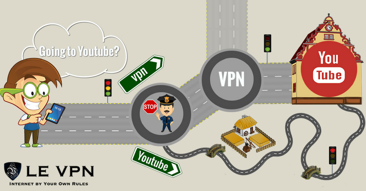 Unblock YouTube videos with VPN