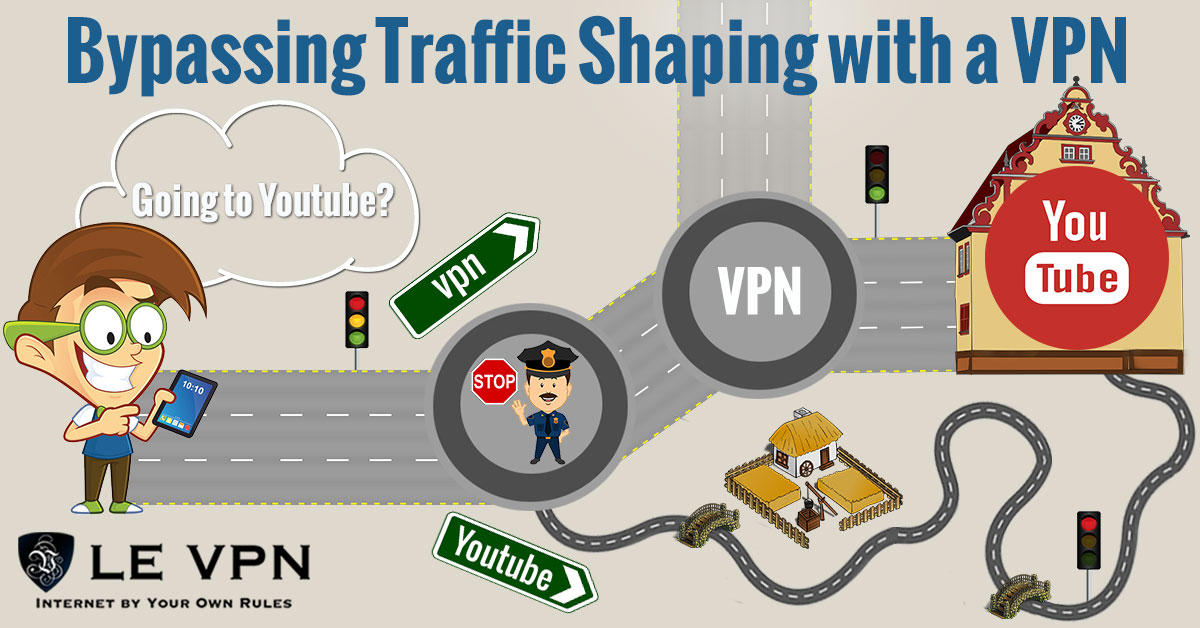How To Bypass Traffic Shaping