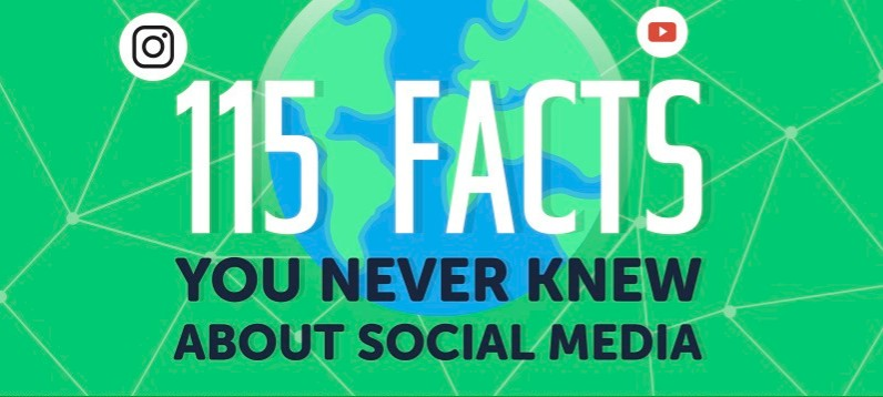 Do you really know about social media?