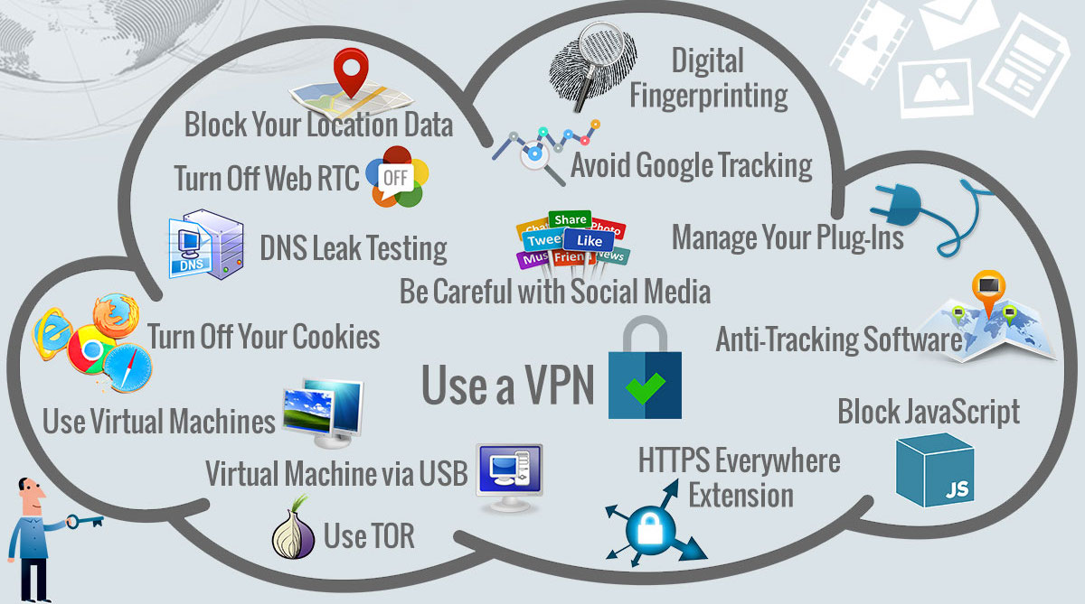 How to protect location data on mobile device | protecting location data | Le VPN