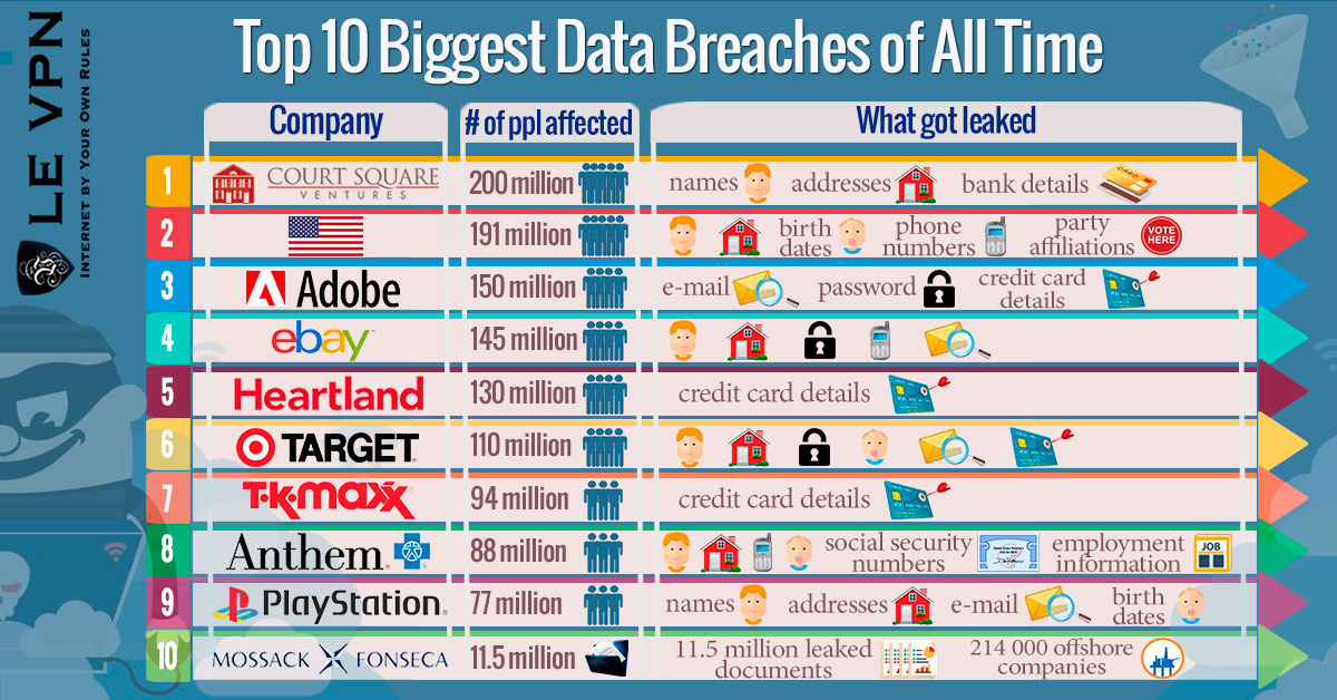 Data Manipulation Will Be Newest Cyber Threat