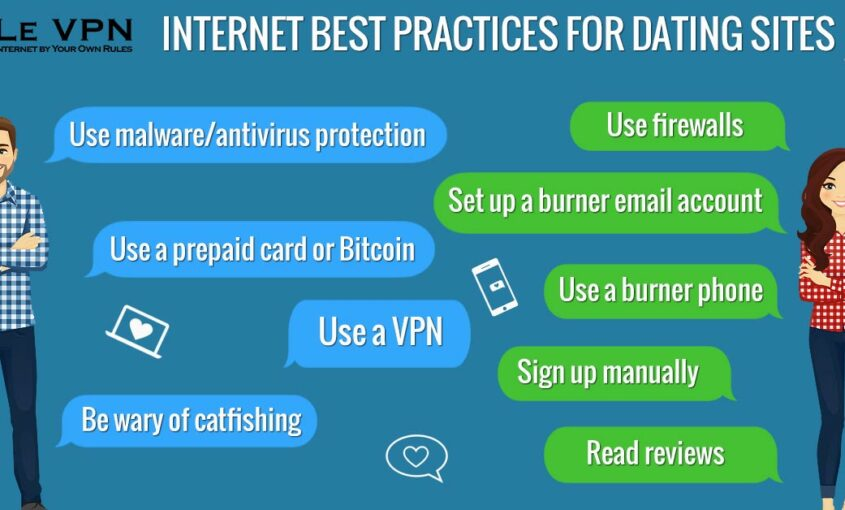 Internet Best Practices For Dating Site Scams | Le VPN
