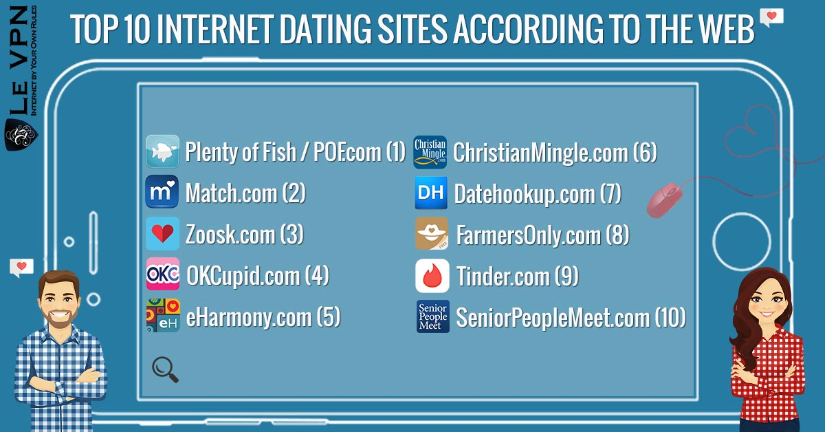 The Top 10 Internet Dating Sites According to the Web | Le VPN