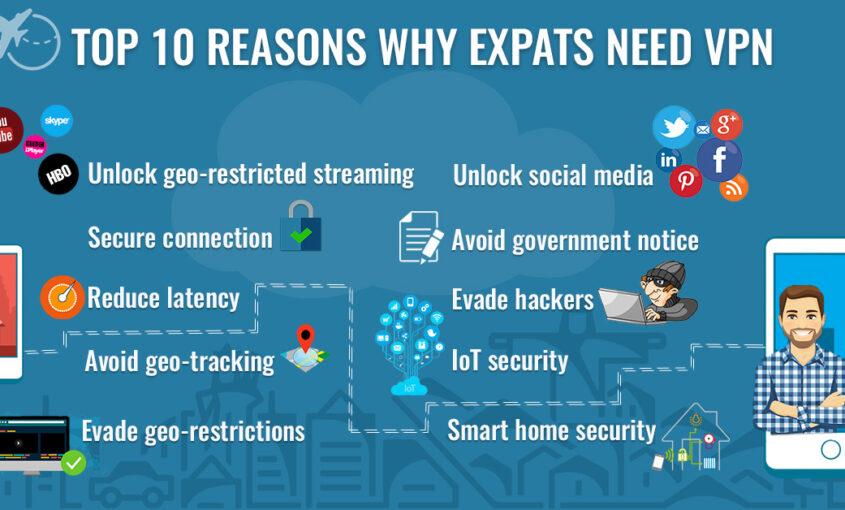 Top 10 Reasons Why Expats Need VPN | Why Expats Need a VPN | Access Media Internationally | Le VPN