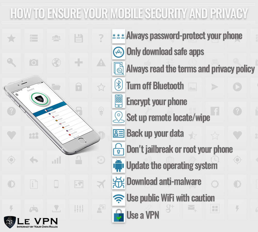 Security Challenges On Mobile Devices   challenges of mobile phone VPN   mobile phone security threats   smart phone security threats   benefits of VPN on cell phone   Le VPN
