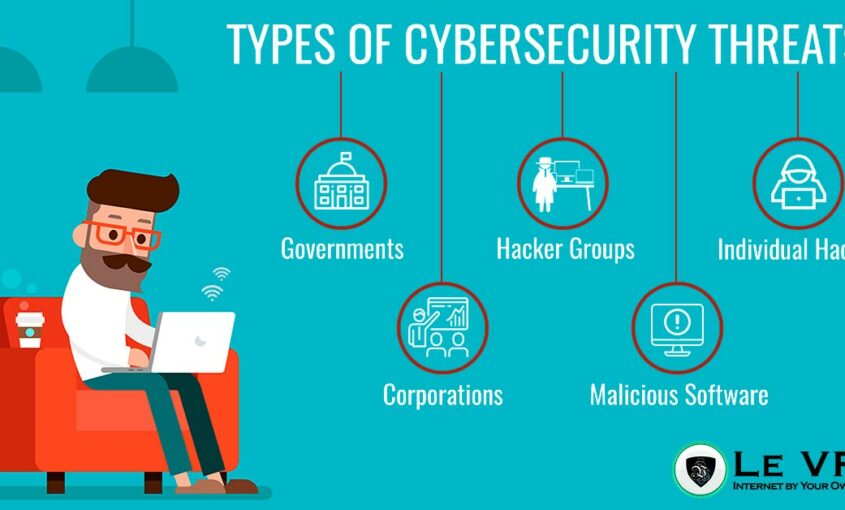 Cyber security threats for small business: $15 M funding to keep it away. | Le VPN