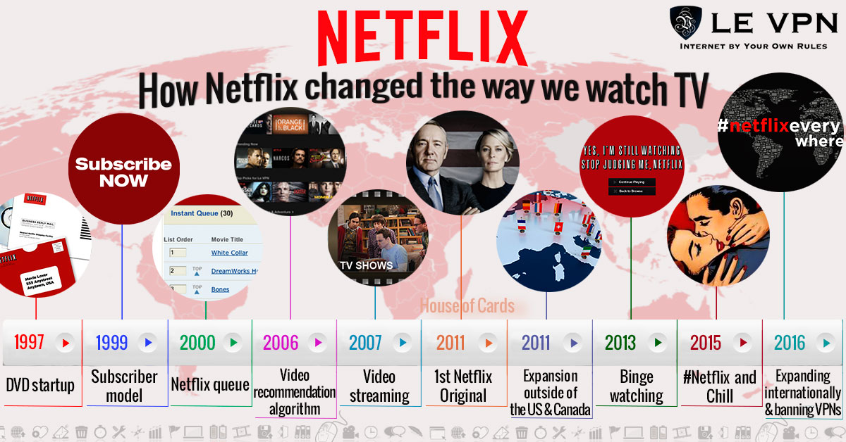 Netflix User Base May Reach 128 Million By 2022