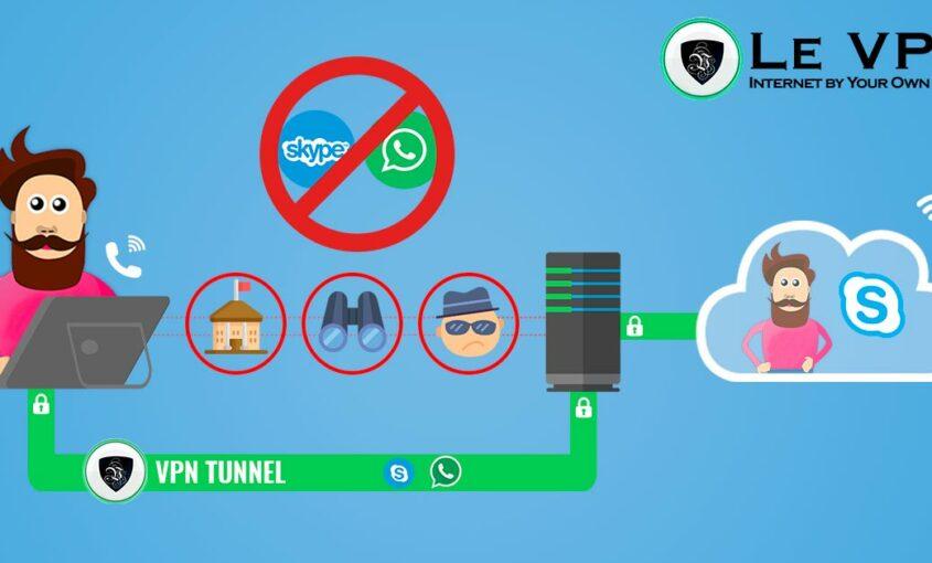 Rostec working on an application like Skype online.   Le VPN
