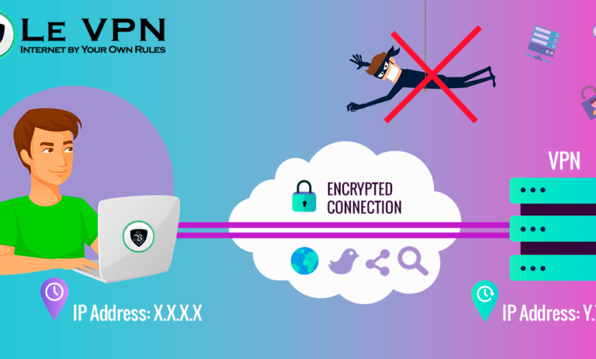 Know how to get fast VPN speed. | Le VPN