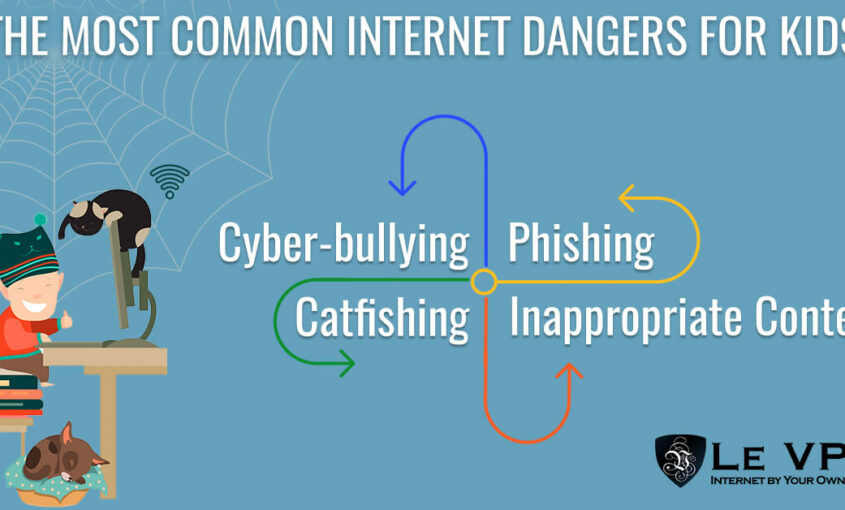 The Most Common Internet Dangers For Kids | The Most Dangerous Social Media Apps Children Are Using | apps for parents to monitor unsafe apps for kids | dangerous apps for children | inappropriate apps for teens | social media app parental guidance | most unsafe social media apps | Le VPN