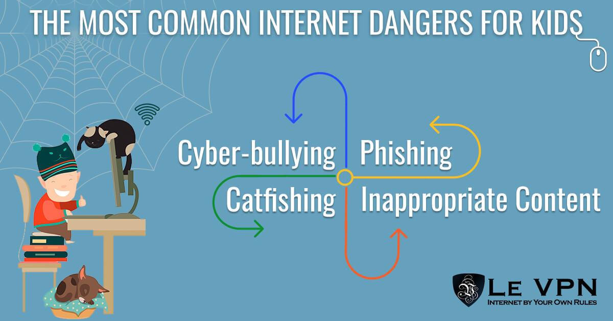 The Most Dangerous Social Media Apps Children Are Using