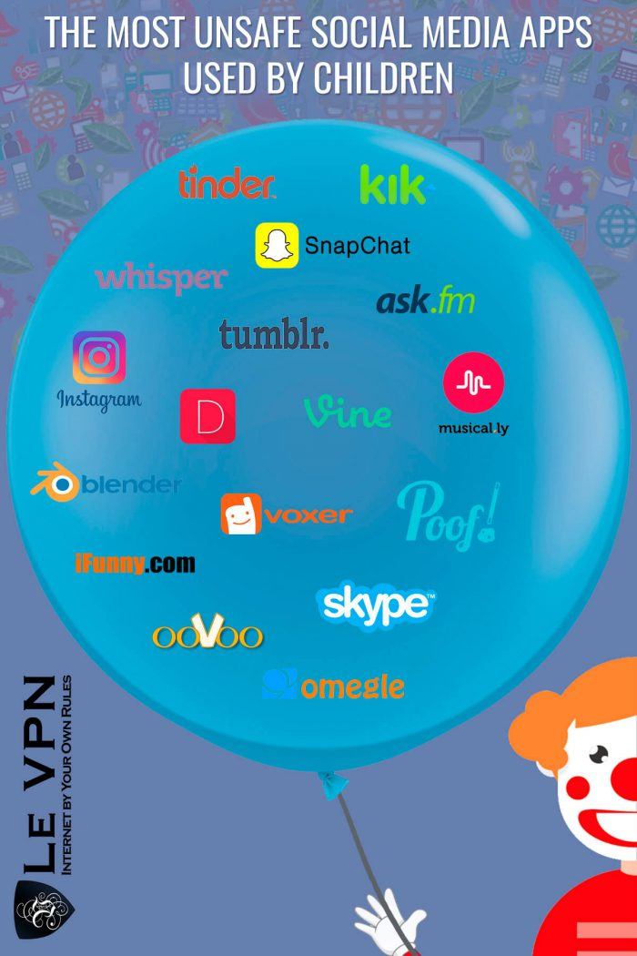 The Most Unsafe Social Media Apps For Children | The Most Dangerous Social Media Apps Children Are Using | apps for parents to monitor unsafe apps for kids | dangerous apps for children | inappropriate apps for teens | social media app parental guidance | most unsafe social media apps | Le VPN