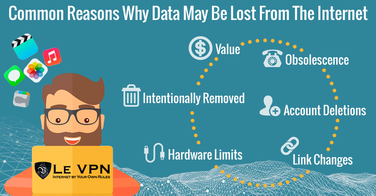 Common Reasons Why Data May Be Lost From The Internet   how long does data remain on the internet   Le VPN