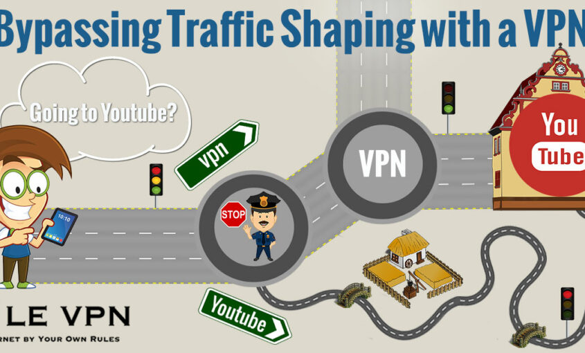 Use Le VPN to surpass YouTube restrictions around the world. | Le VPN