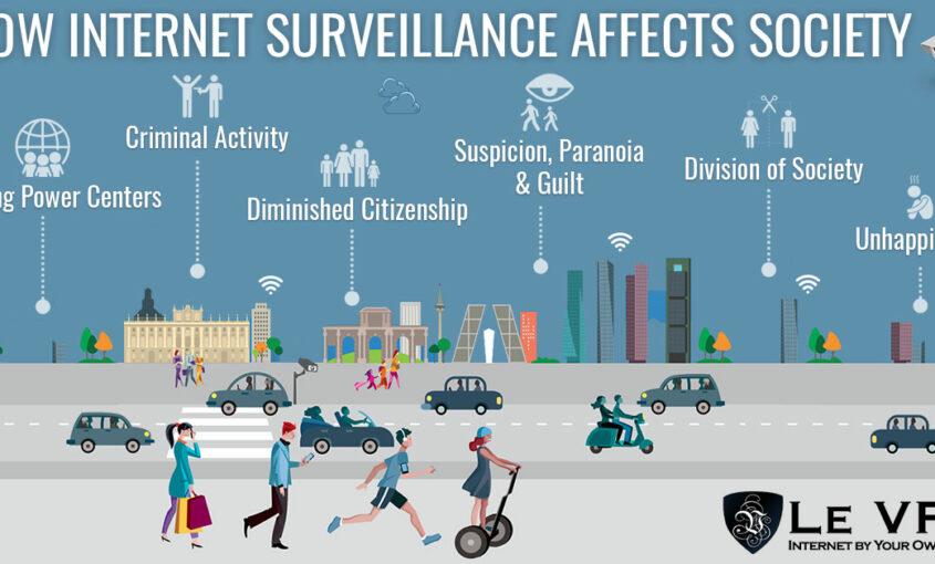 How Internet Surveillance Affects Society | government surveillance | Le VPN