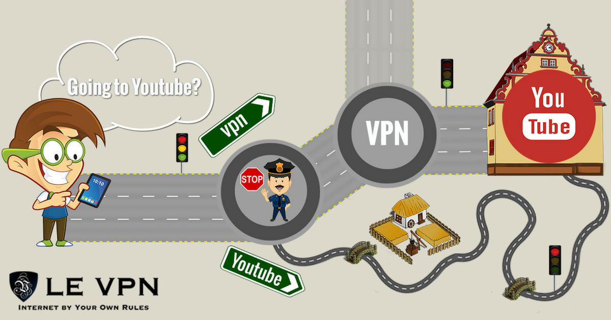 Bypass website censorship with Le VPN's top VPN service.