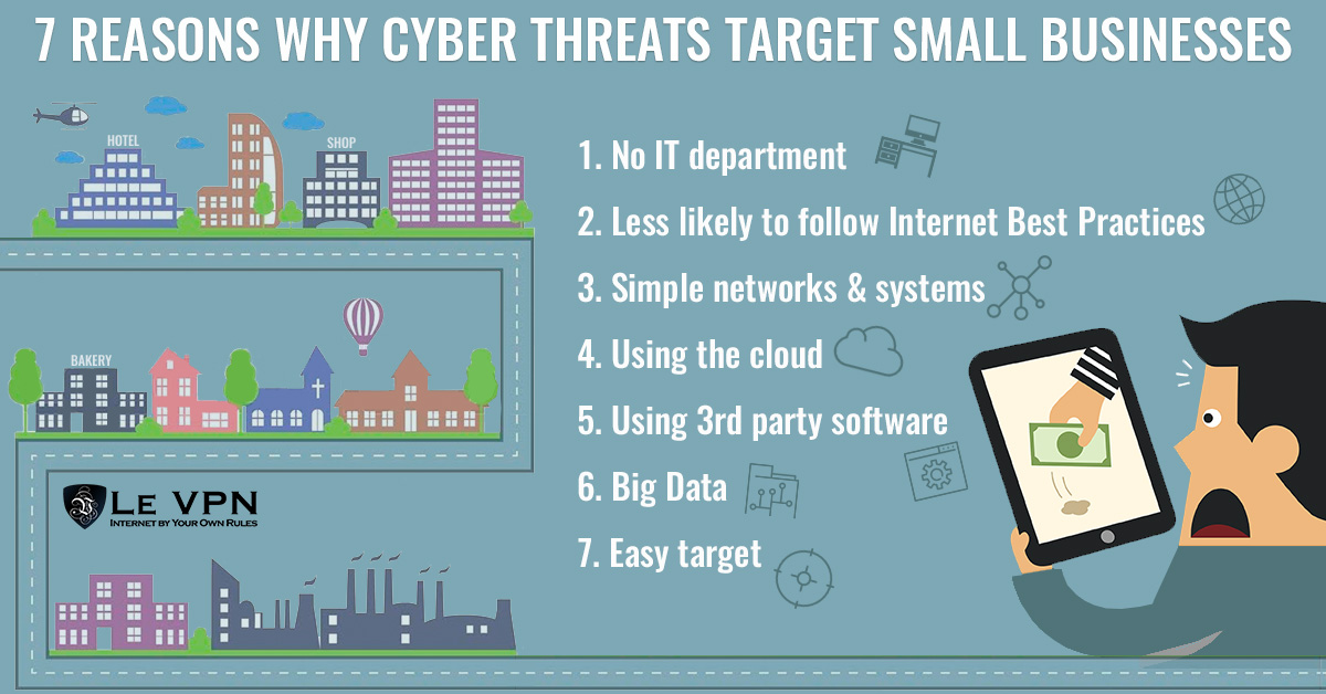 Cyber Security Awareness Month – Week 2