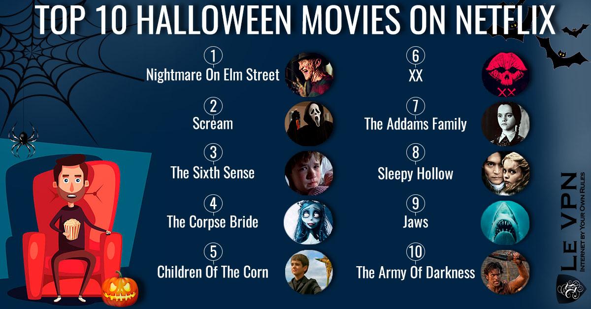 Top 10 Halloween Movies On American Netflix | Le VPN
