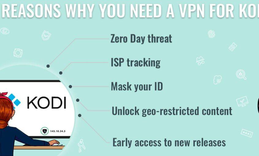 5 reasons why you need Kodi VPN and a VPN for Kodi.   Le VPN