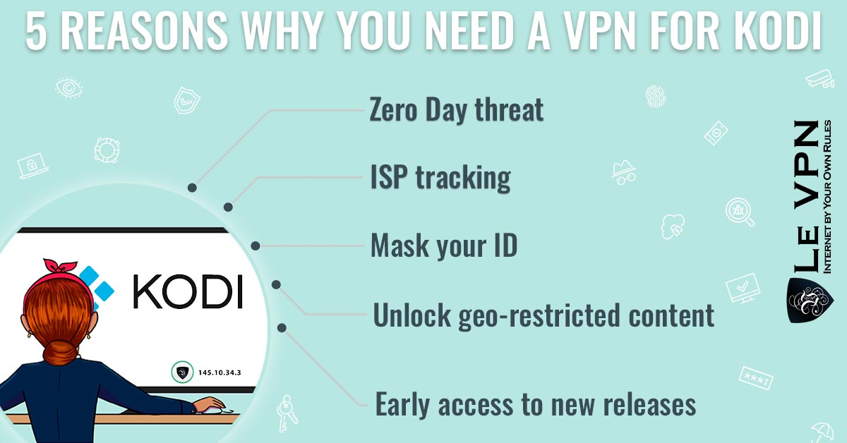 What Is Kodi VPN & Top 5 Reasons Why You Need The Best VPN For Kodi