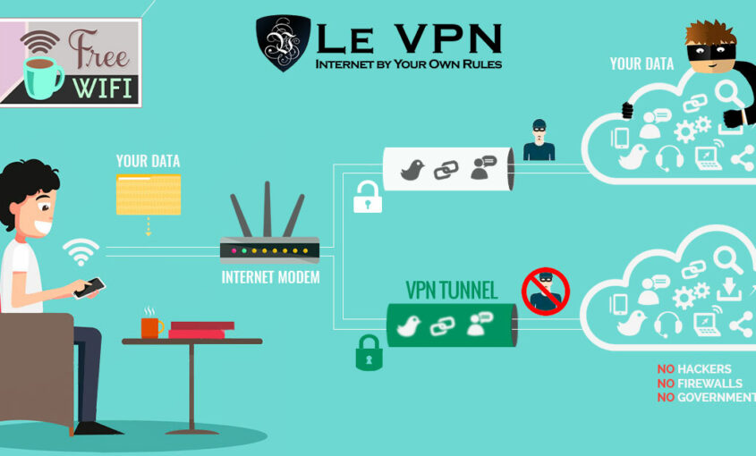 Ensure your internet security with Le VPN's VPN service.