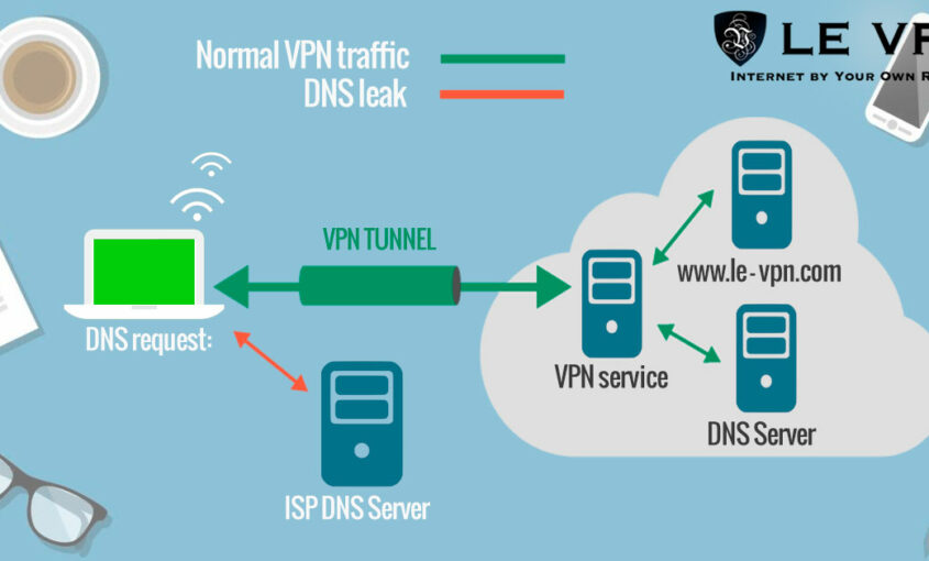 Ensure information security with Le VPN's reliable service.