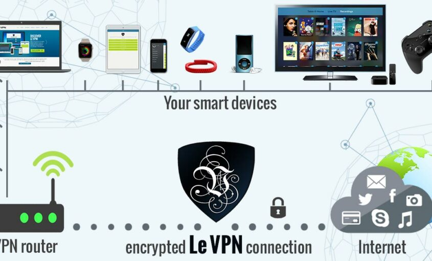 Ensure your mobile security with Le VPN's subscription.