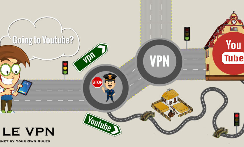 Access blocked content with a proxy free browser or a VPN.