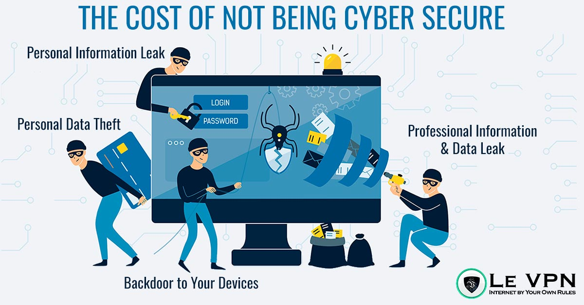 What is cybersecurity? How does it affect our private lives?