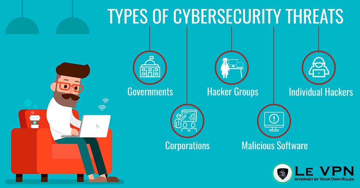 Types of Cybersecurity Threats | Le VPN Blog
