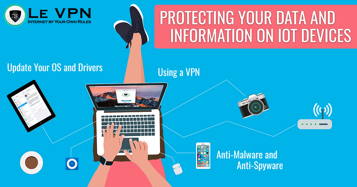 How to protect your data and information on IoT devices. | What is the Internet of Things and How it Works? What is IoT? How to protect your data & information from hacking and spying on different types of IoT devices. | Le VPN