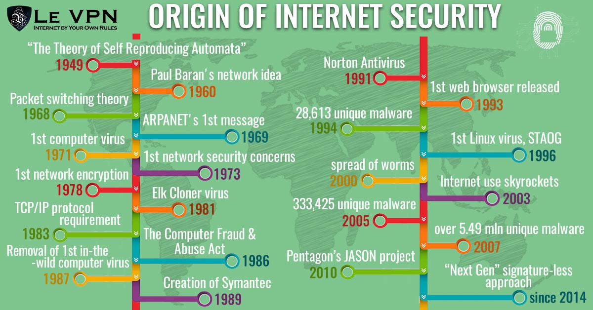 Warren Buffett Warns Of Growing Cybersecurity Attacks