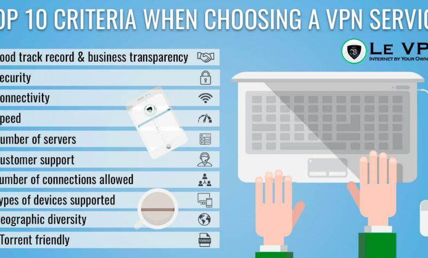 Why pick Le VPN over a free VPN software. | Le VPN